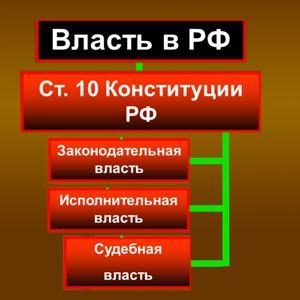 Органы власти Волгограда