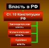 Органы власти в Волгограде